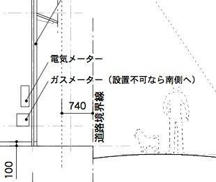 立面図でのメーター類設置場所.jpg